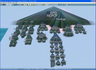 Topicscape-sc400px