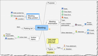 Meetingmap
