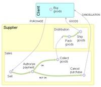 Sltactivitymap