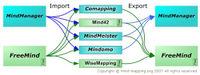 Webmmsexport